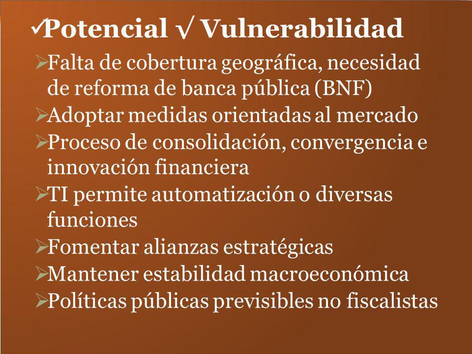 Potencial √ Vulnerabilidad