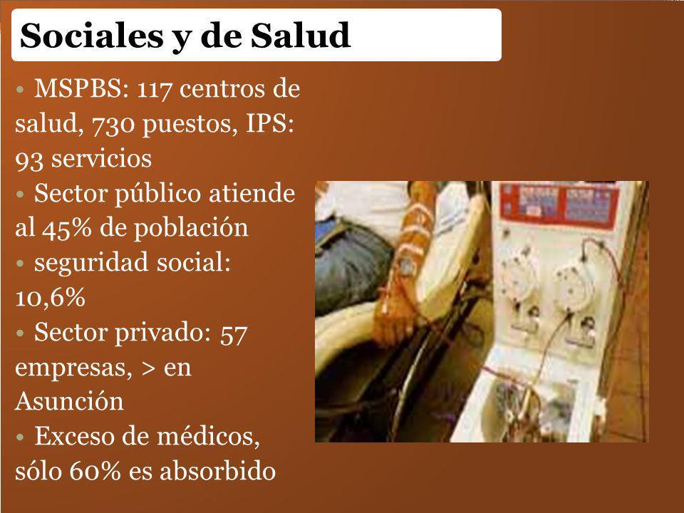 Sociales y de Salud MSPBS: 117 centros de salud, 730 puestos, IPS: