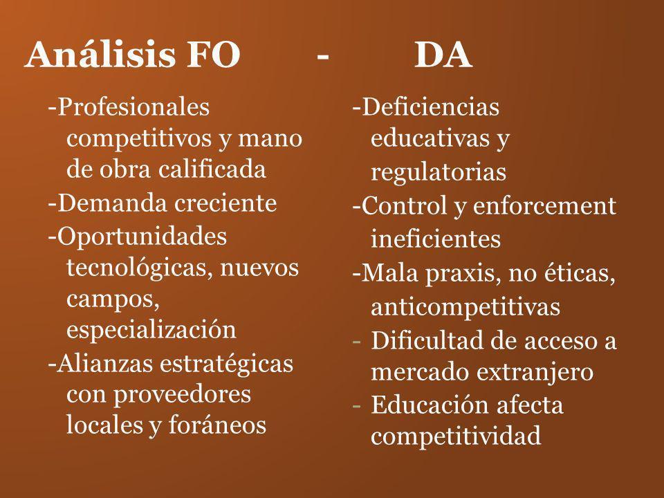 Análisis FO - DA -Profesionales competitivos y mano de obra calificada