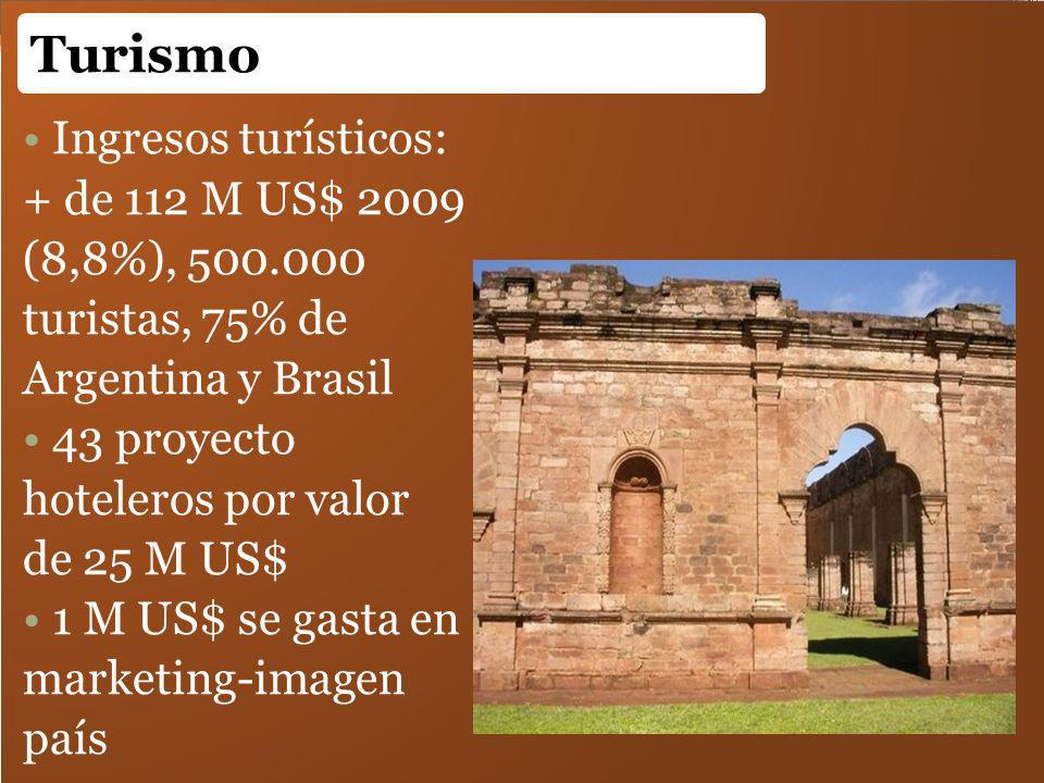 Turismo Ingresos turísticos: + de 112 M US$ 2009 (8,8%), 500.000