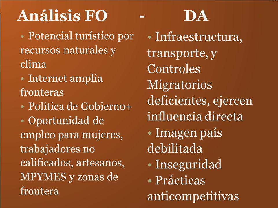 Análisis FO - DA Infraestructura, transporte, y Controles Migratorios