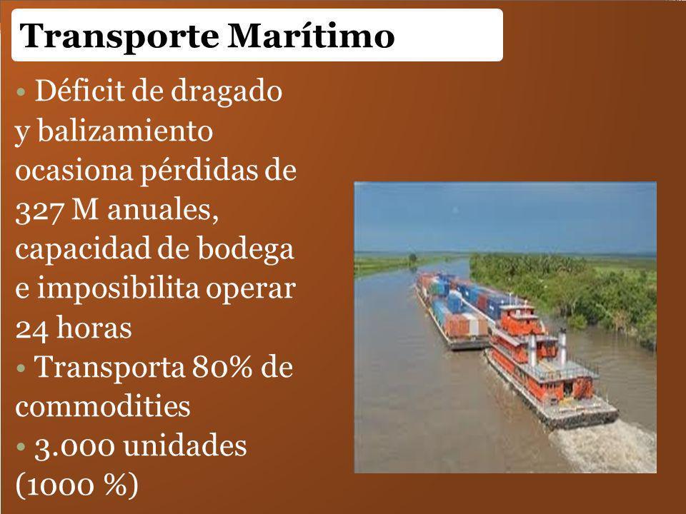 Transporte Marítimo Déficit de dragado y balizamiento