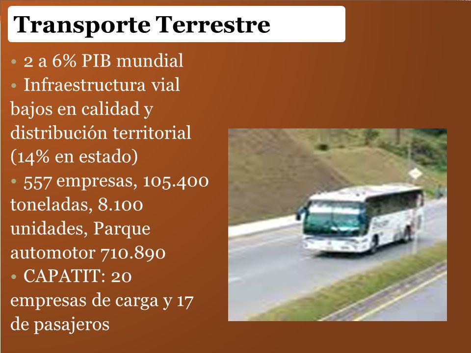 Transporte Terrestre 2 a 6% PIB mundial Infraestructura vial