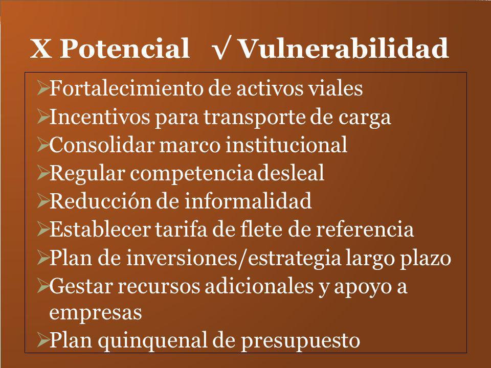 X Potencial √ Vulnerabilidad