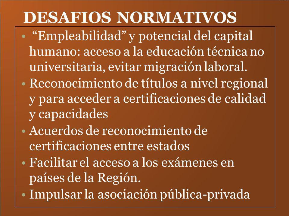 DESAFIOS NORMATIVOS Empleabilidad y potencial del capital humano: acceso a la educación técnica no universitaria, evitar migración laboral.