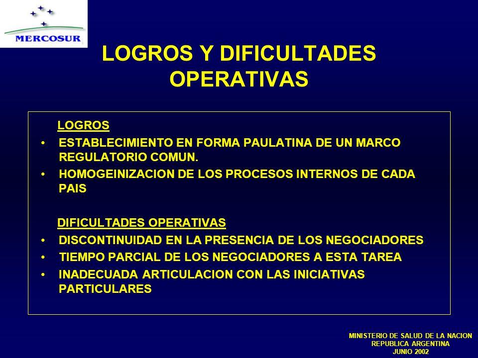 LOGROS Y DIFICULTADES OPERATIVAS