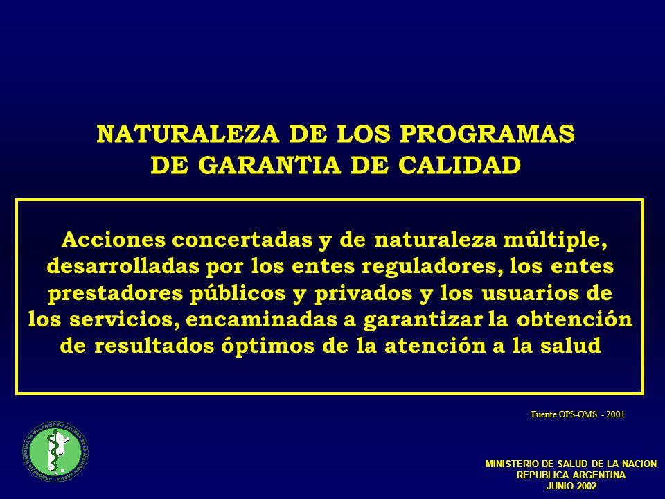 NATURALEZA DE LOS PROGRAMAS DE GARANTIA DE CALIDAD