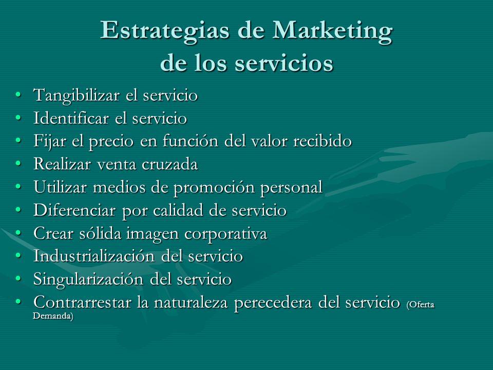 Estrategias de Marketing de los servicios