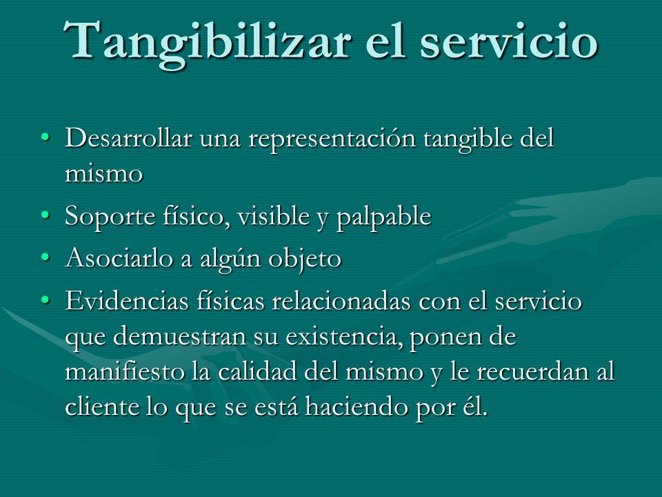 Tangibilizar el servicio