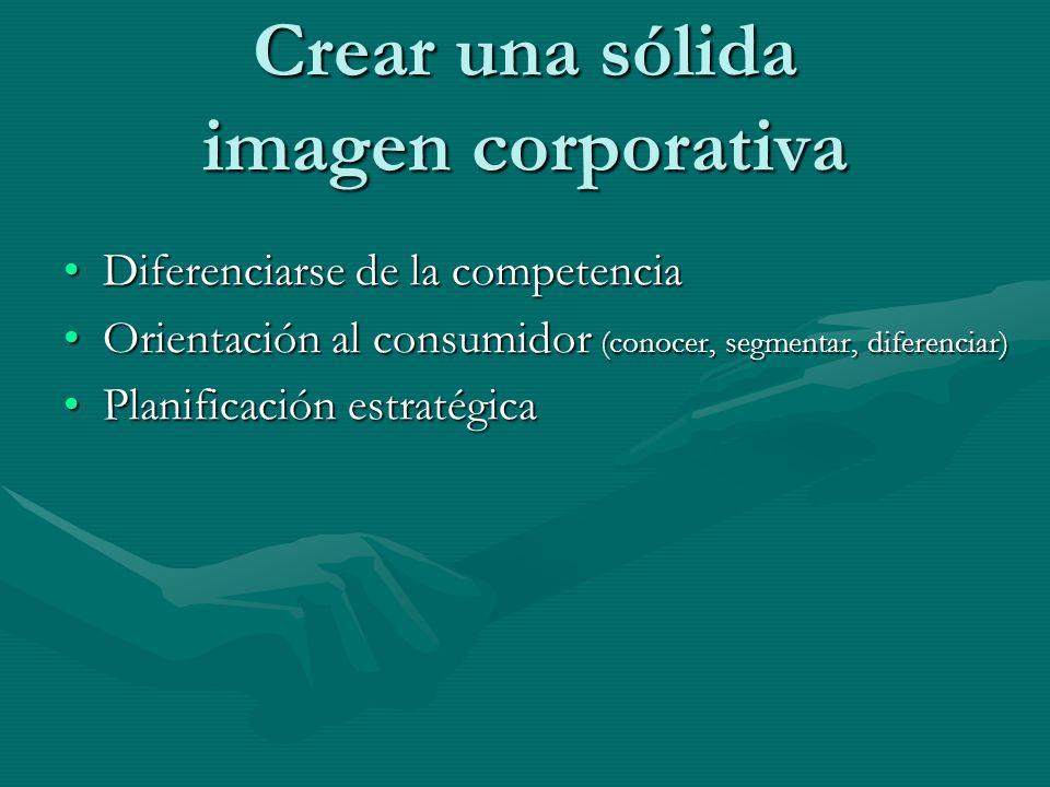 Crear una sólida imagen corporativa