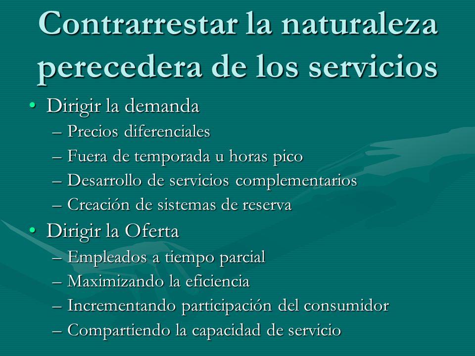 Contrarrestar la naturaleza perecedera de los servicios