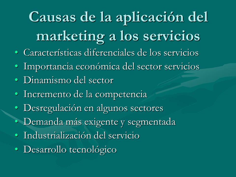 Causas de la aplicación del marketing a los servicios