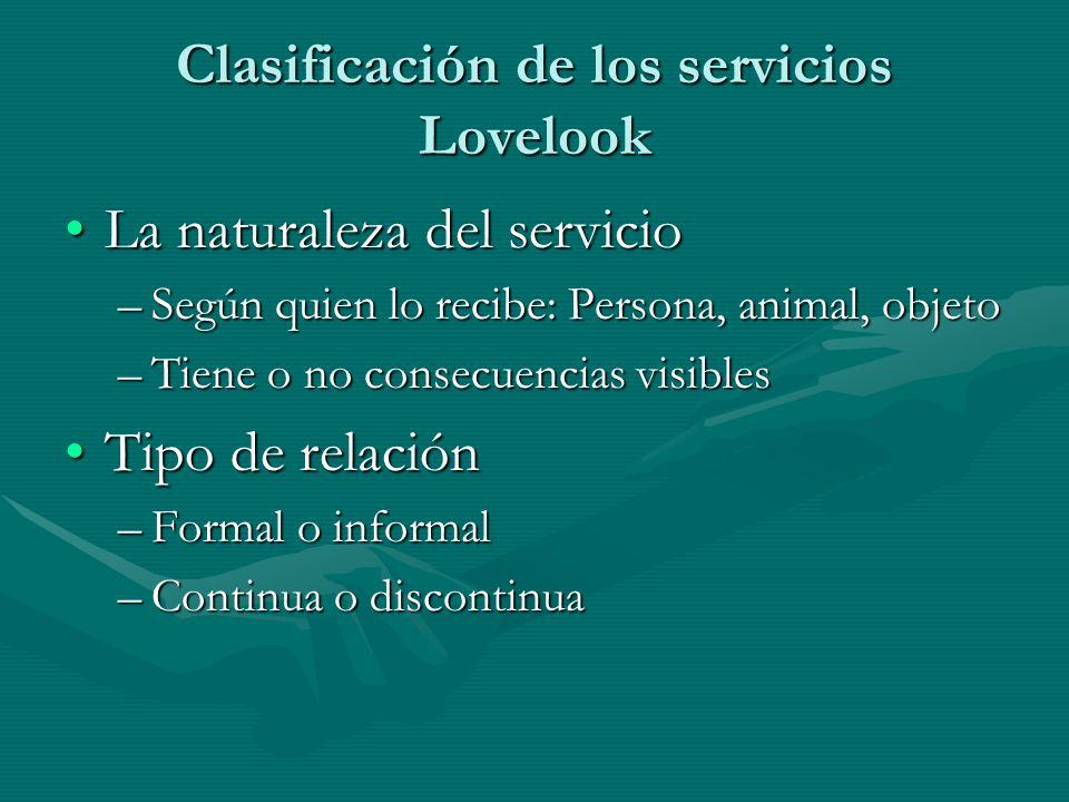 Clasificación de los servicios Lovelook