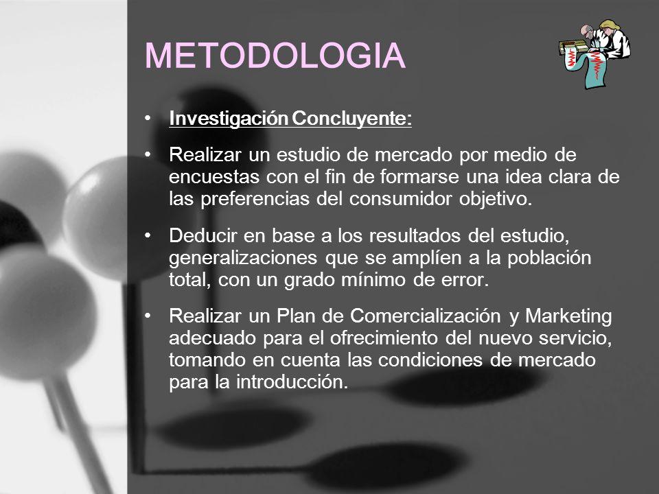 METODOLOGIA Investigación Concluyente: