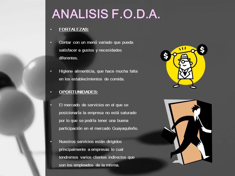 ANALISIS F.O.D.A. FORTALEZAS: