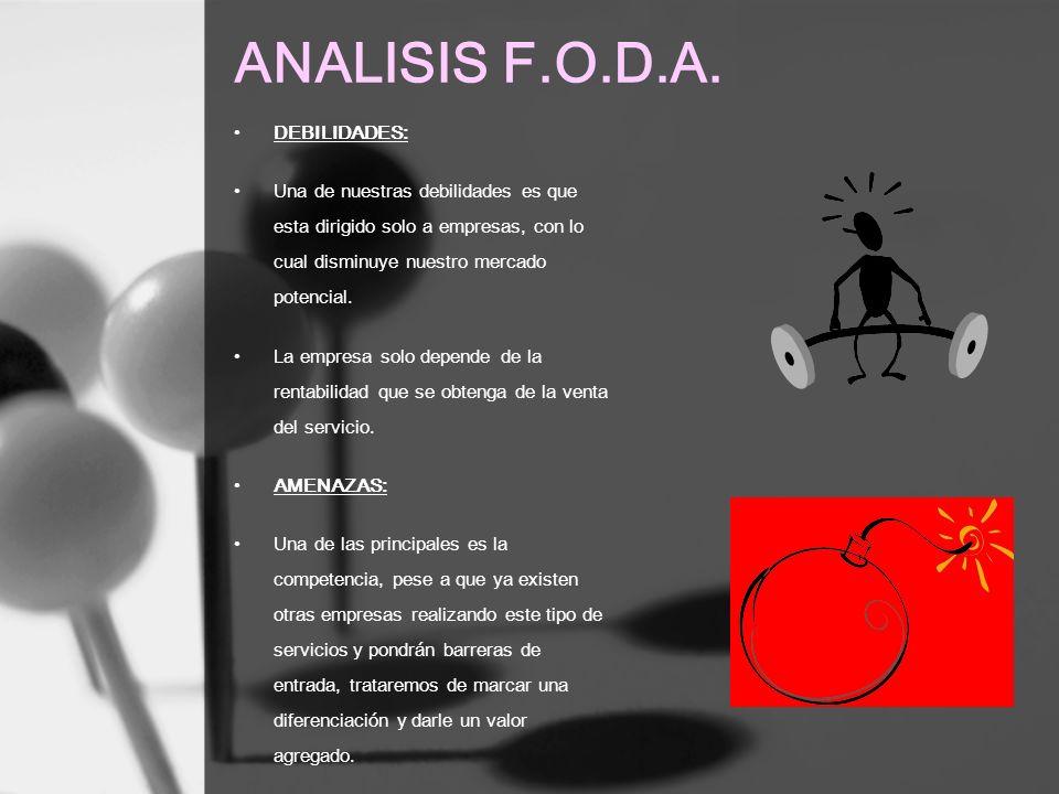 ANALISIS F.O.D.A. DEBILIDADES: