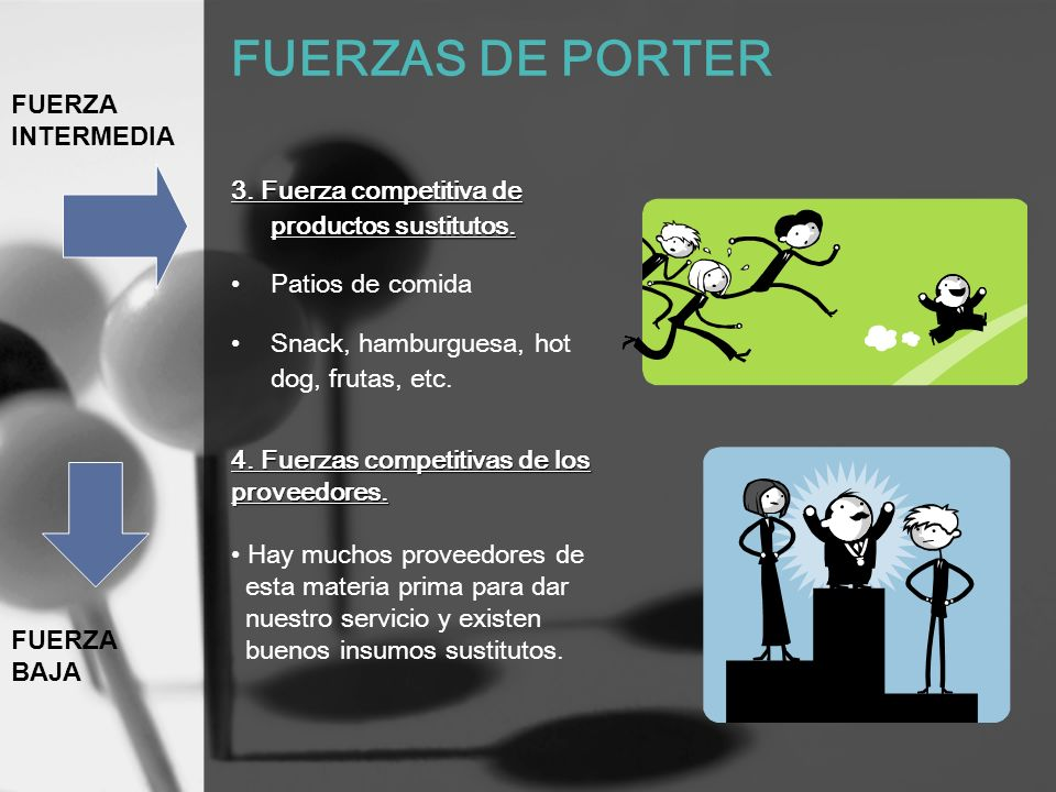 FUERZAS DE PORTER FUERZA INTERMEDIA