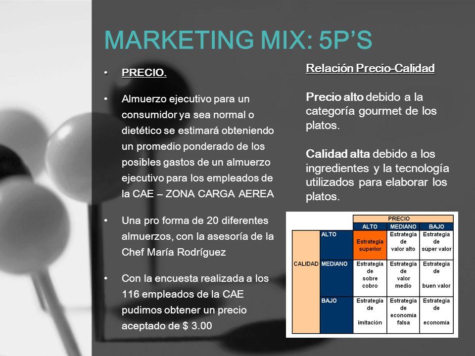 MARKETING MIX: 5P'S Relación Precio-Calidad