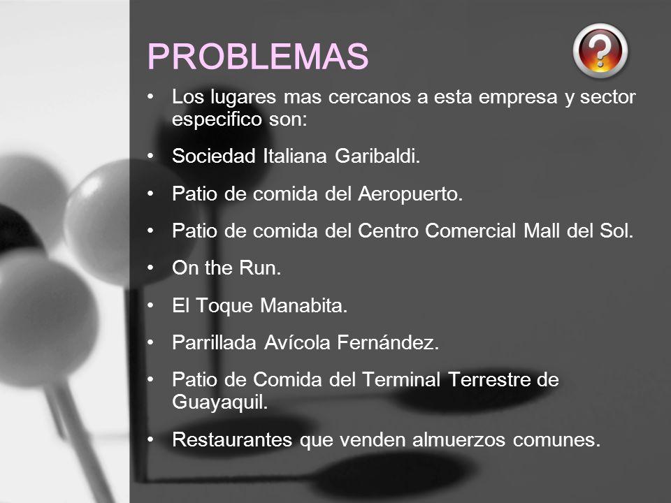 PROBLEMAS Los lugares mas cercanos a esta empresa y sector especifico son: Sociedad Italiana Garibaldi.