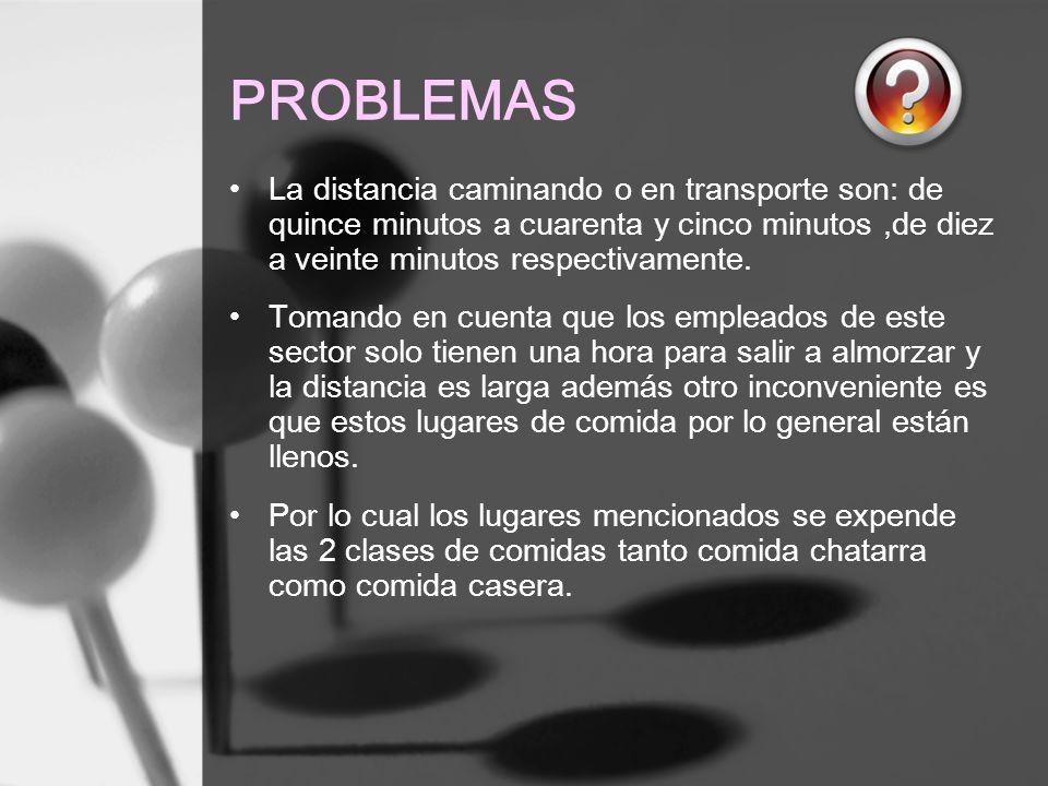 PROBLEMAS La distancia caminando o en transporte son: de quince minutos a cuarenta y cinco minutos ,de diez a veinte minutos respectivamente.