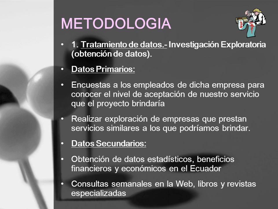 METODOLOGIA 1. Tratamiento de datos.- Investigación Exploratoria (obtención de datos). Datos Primarios: