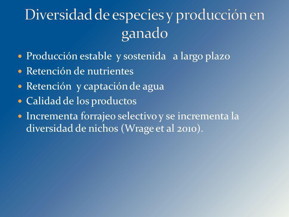Diversidad de especies y producción en ganado