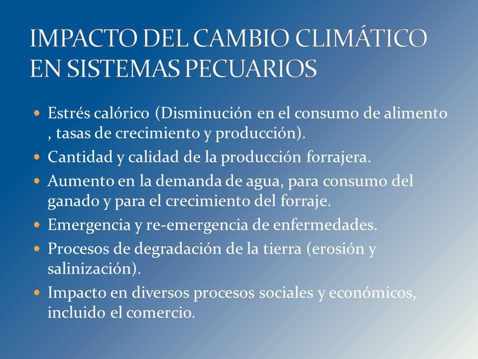 IMPACTO DEL CAMBIO CLIMÁTICO EN SISTEMAS PECUARIOS