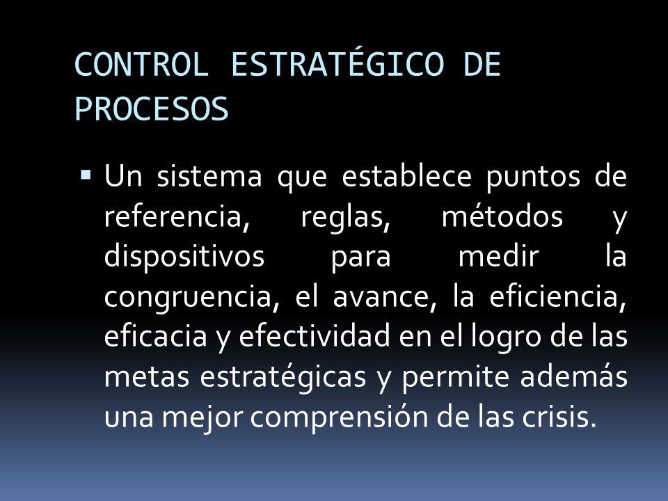 CONTROL ESTRATÉGICO DE PROCESOS