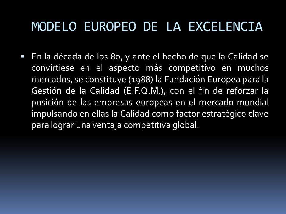MODELO EUROPEO DE LA EXCELENCIA