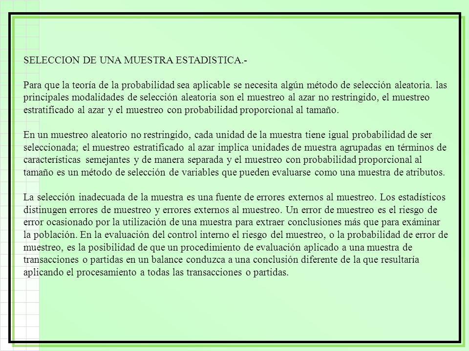 SELECCION DE UNA MUESTRA ESTADISTICA.-