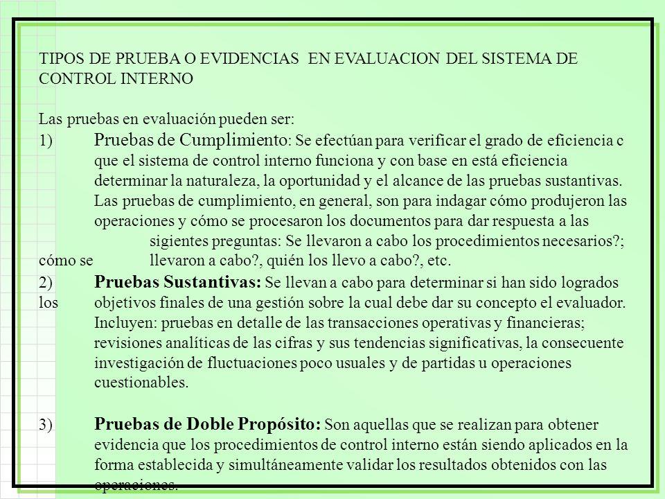 TIPOS DE PRUEBA O EVIDENCIAS EN EVALUACION DEL SISTEMA DE CONTROL INTERNO