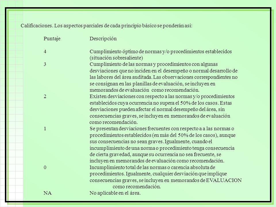 Calificaciones. Los aspectos parciales de cada principio básico se ponderán así: