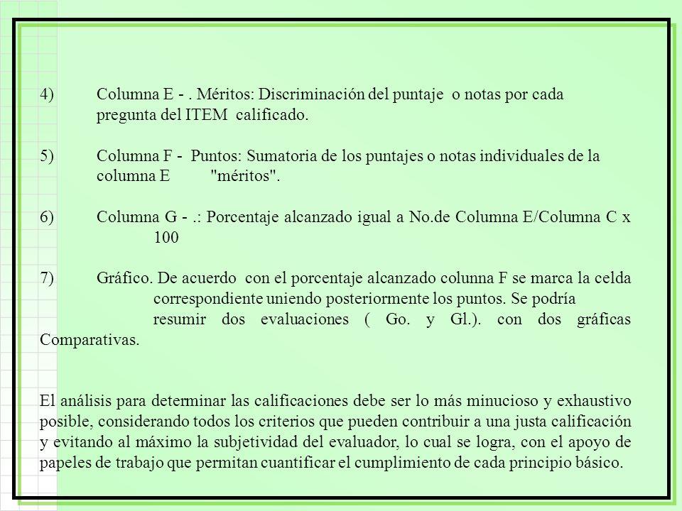 4). Columna E -. Méritos: Discriminación del puntaje o notas por cada