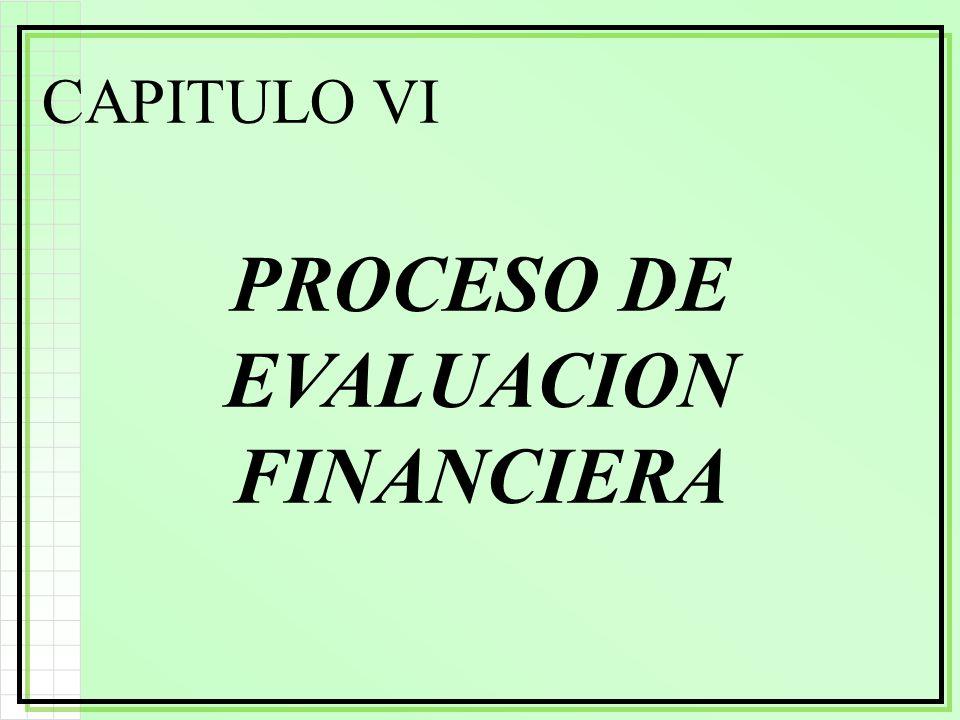 PROCESO DE EVALUACION FINANCIERA