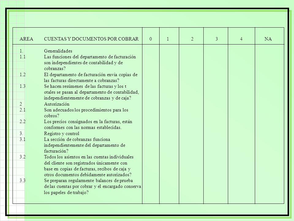 AREA CUENTAS Y DOCUMENTOS POR COBRAR 0 1 2 3 4 NA