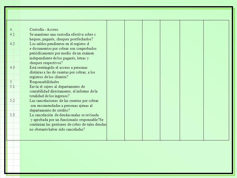 4. Custodia - Acceso 4.1 Se mantiene una custodia efectiva sobre c. heques, pagarés, cheques postfechados