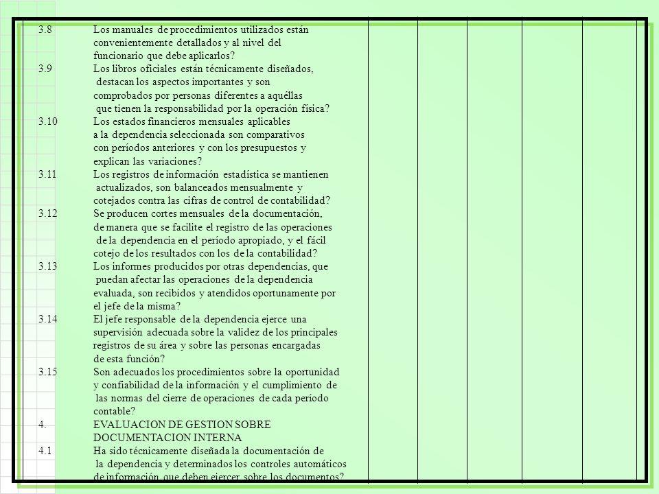 3.8 Los manuales de procedimientos utilizados están