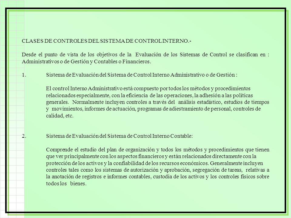 CLASES DE CONTROLES DEL SISTEMA DE CONTROL INTERNO.-