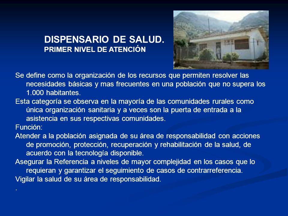 DISPENSARIO DE SALUD. PRIMER NIVEL DE ATENCIÓN