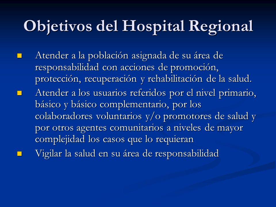 Objetivos del Hospital Regional