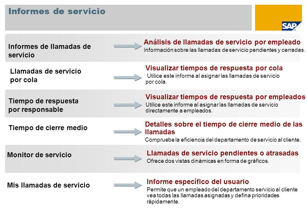 Informes de servicio Análisis de llamadas de servicio por empleado