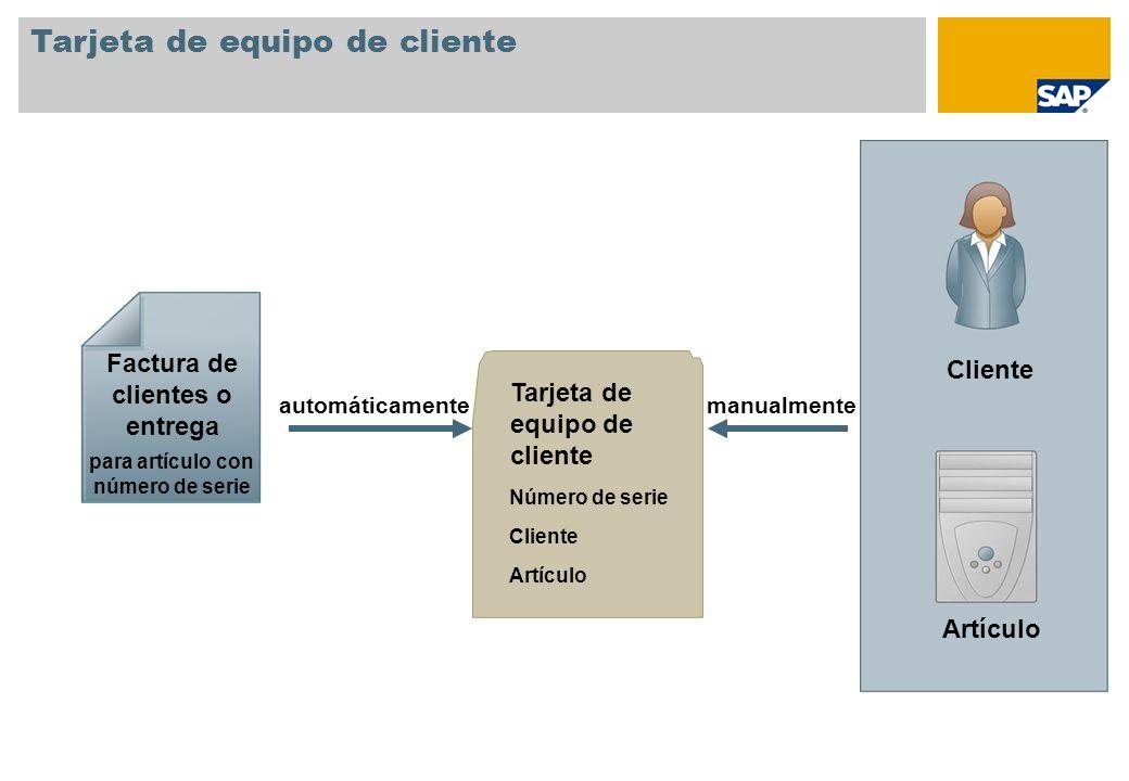 Tarjeta de equipo de cliente