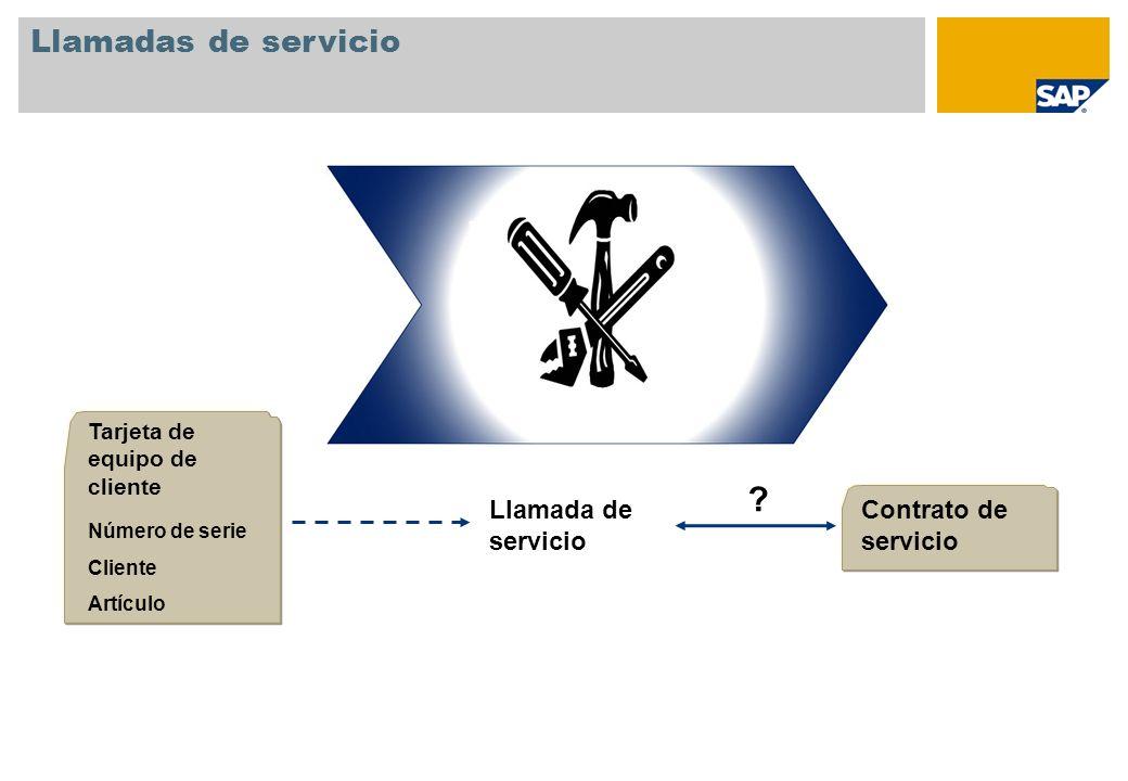 Llamadas de servicio Llamada de servicio Contrato de servicio