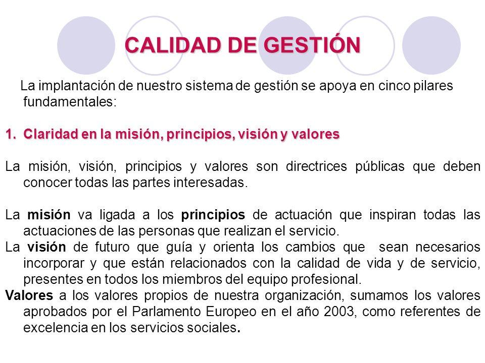CALIDAD DE GESTIÓN La implantación de nuestro sistema de gestión se apoya en cinco pilares fundamentales: