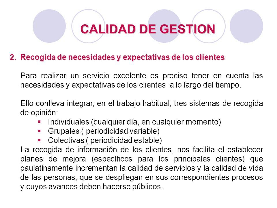 CALIDAD DE GESTION Recogida de necesidades y expectativas de los clientes.
