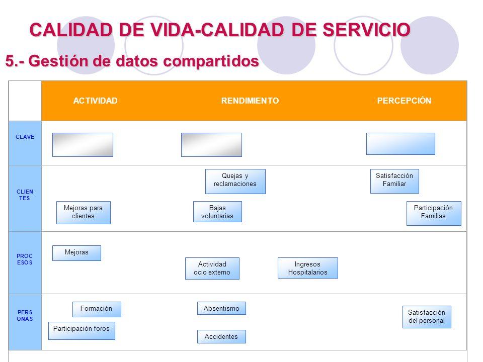 CALIDAD DE VIDA-CALIDAD DE SERVICIO