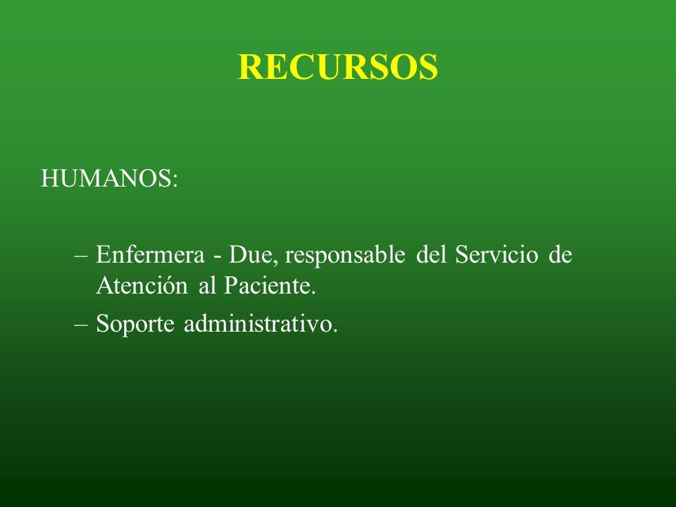 RECURSOS HUMANOS: Enfermera - Due, responsable del Servicio de Atención al Paciente.