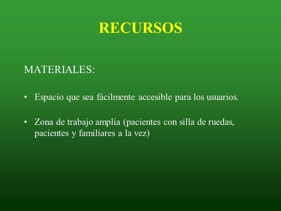 RECURSOS MATERIALES: Espacio que sea fácilmente accesible para los usuarios.