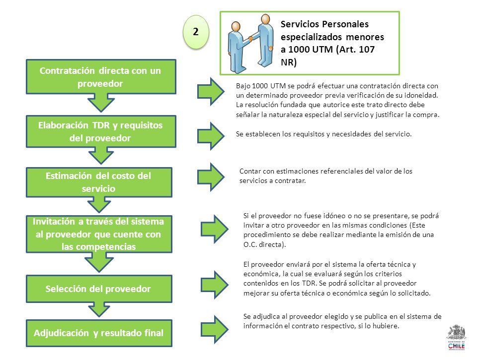 2 Servicios Personales especializados menores a 1000 UTM (Art. 107 NR)