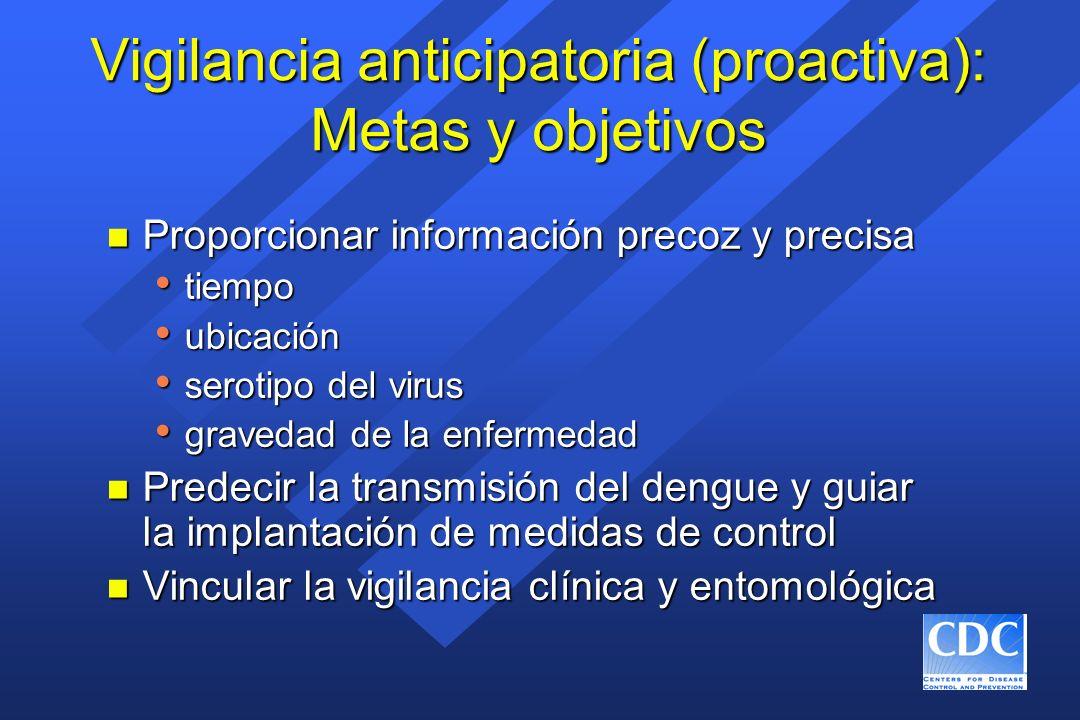 Vigilancia anticipatoria (proactiva): Metas y objetivos